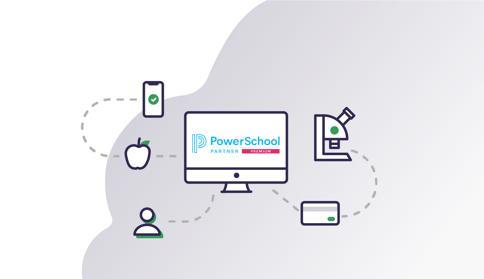 powerschool-headers