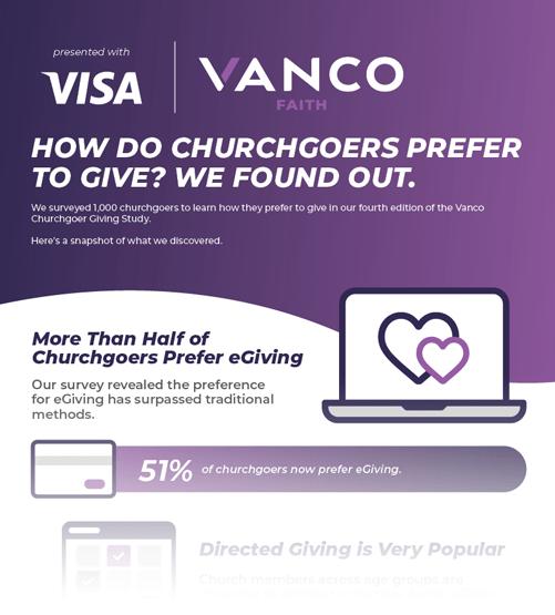 Churchgoer Giving Study Vol. 4 Infographic