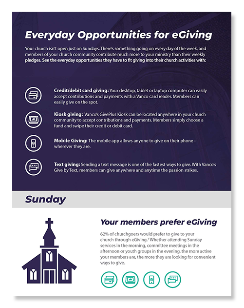 Everyday eGiving Opportunities for Churches Guide